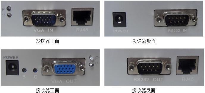 rs232串口视频通过单根网线传输延长
